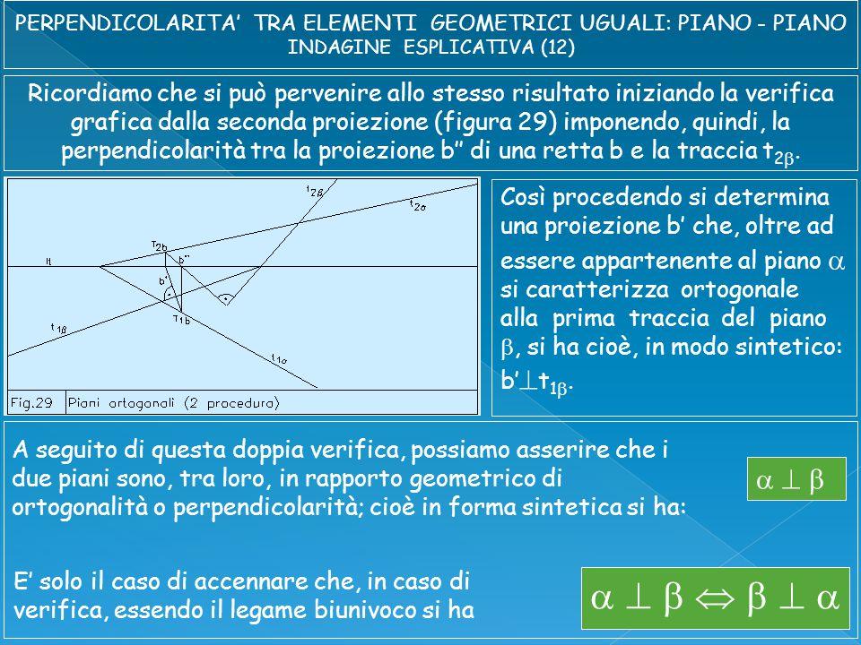 Ricordiamo che si può pervenire allo stesso risultato iniziando la verifica grafica dalla seconda proiezione (figura 29) imponendo, quindi, la perpendicolarità tra la proiezione b'' di una retta b e la traccia t 2 .