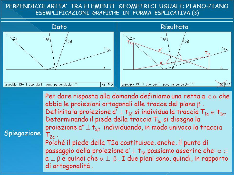 DatoRisultato Spiegazione a' a T 1a T 2a Per dare risposta alla domanda definiamo una retta a   che abbia le proiezioni ortogonali alle tracce del piano .