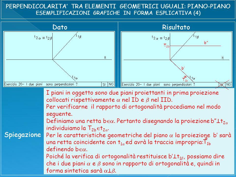 DatoRisultato Spiegazione b' b T 2b T 1b  I piani in oggetto sono due piani proiettanti in prima proiezione collocati rispettivamente  nel ID e  nel IID.