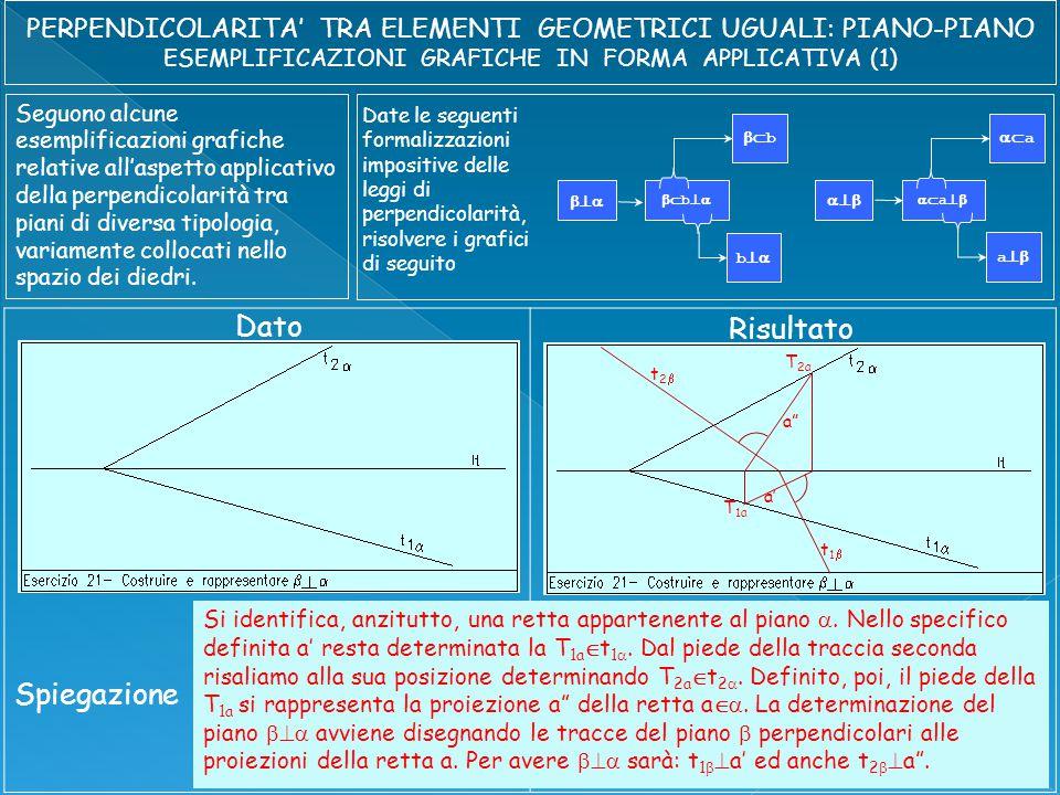 Seguono alcune esemplificazioni grafiche relative all'aspetto applicativo della perpendicolarità tra piani di diversa tipologia, variamente collocati nello spazio dei diedri.