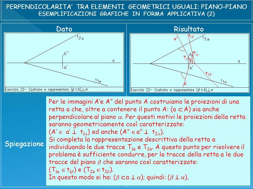DatoRisultato Spiegazione a T 1a T 2a t2t2 t1t1 a' Per le immagini A'e A del punto A costruiamo le proiezioni di una retta a che, oltre a contenere il punto A: (a  A) sia anche perpendicolare al piano .