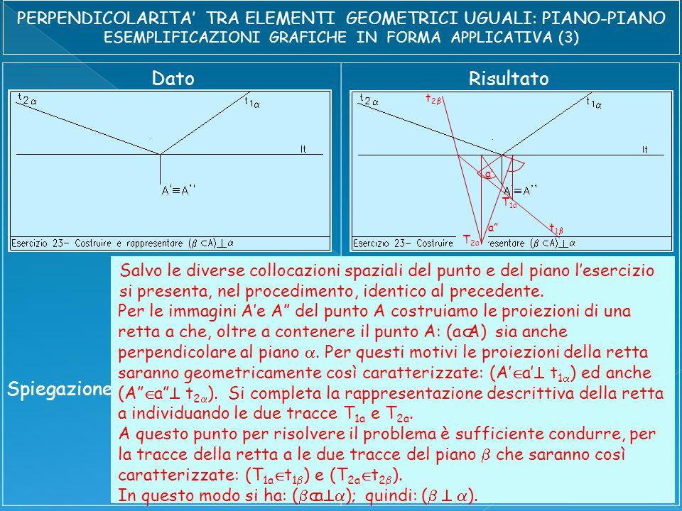 DatoRisultato Spiegazione Per le immagini A'e A del punto A costruiamo le proiezioni di una retta a che, oltre a contenere il punto A: (a  A) sia anche perpendicolare al piano .