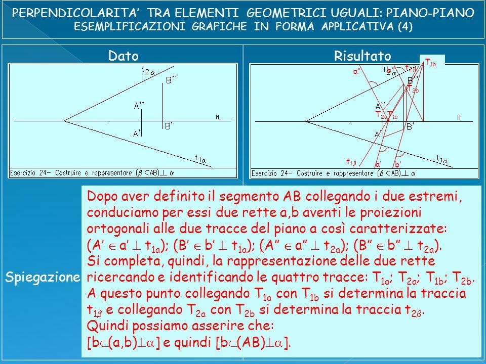 DatoRisultato Spiegazione Dopo aver definito il segmento AB collegando i due estremi, conduciamo per essi due rette a,b aventi le proiezioni ortogonali alle due tracce del piano a così caratterizzate: (A'  a'  t 1a ); (B'  b'  t 1a ); (A  a  t 2a ); (B  b  t 2a ).