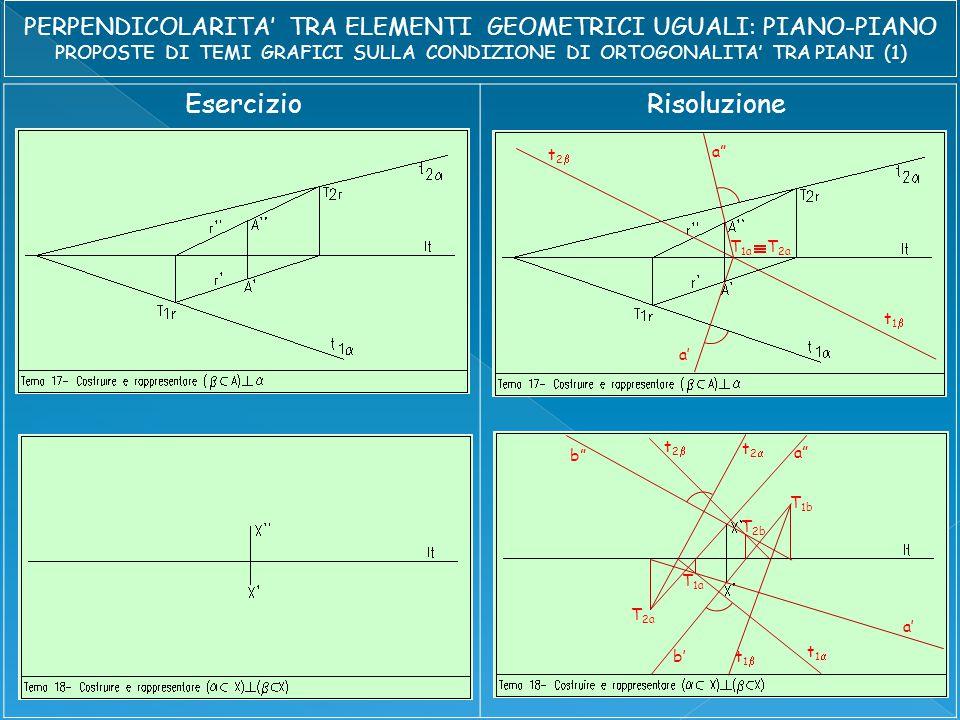 EsercizioRisoluzione a a' t2t2 t1t1 T 1a T 2a  a T 1a T 2a t2t2 t1t1 a' b T 1b T 2b t2t2 t1t1 b'