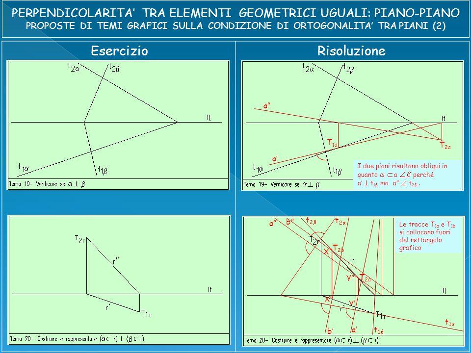 EsercizioRisoluzione a T 1a T 2a a' I due piani risultano obliqui in quanto  a   perché a'  t 1  ma a  t 2 .