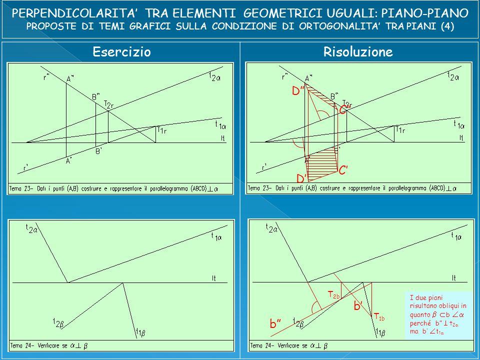 EsercizioRisoluzione C' C D' D T 1b T 2b b' b I due piani risultano obliqui in quanto  b  perché b  t 2  ma b'  t 1 