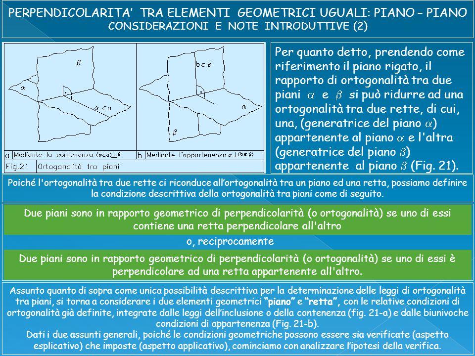 Questo doppio legame (Fig.21/a della pagina precedente) può essere espresso, in forma sintetica, con l'uso della specifica simbologia insiemistica, come di seguito:(Fig.21/a della pagina precedente)   a       che si legge: se il piano  contiene una retta a perpendicolare ad un altro piano  significa che i due piani sono, tra loro, in rapporto geometrico di ortogonalità.