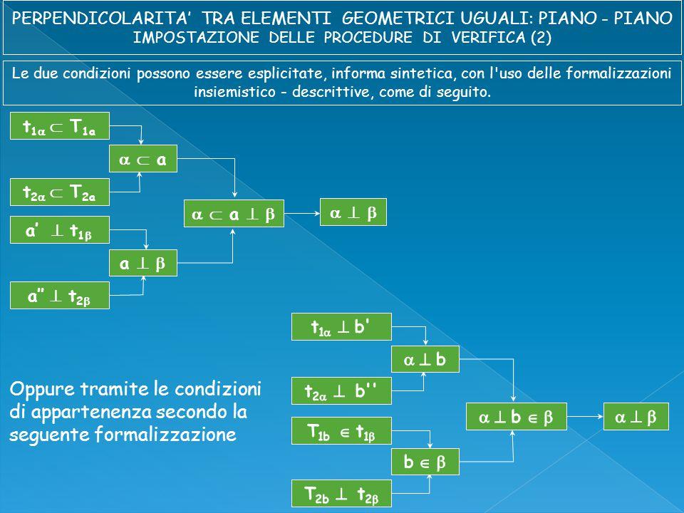 Data la biunivocità del legame descrittivo si ha che        Per cui scambiando l'ordine dei piani si possono espletare le operazioni di verifica anche secondo le formalizzazioni riportate di seguito.