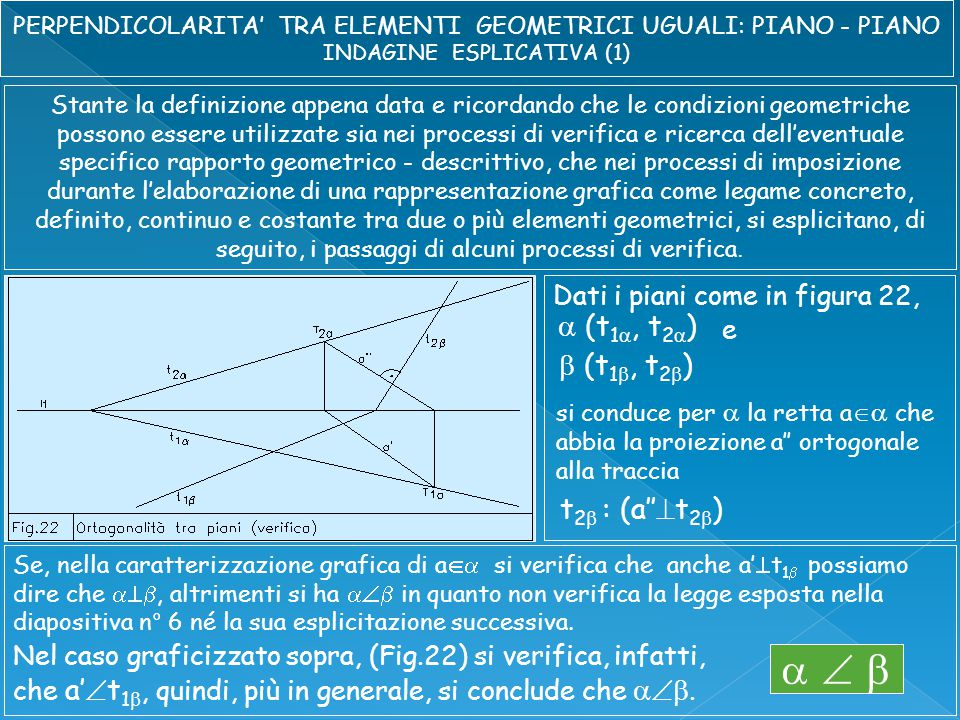 I passaggi, per il controllo e la verifica della legge descrittiva, possono essere espressi in modo sintetico mediante la seguente simbologia t1t1  t1t1   a  t2t2   t2t2  a  a       T 1a T 2a a a Nell'analisi dei passaggi dell'algoritmo grafico è solo il caso di ricordare che mentre il concetto di obliquità comprende il rapporto di ortogonalità, ciò non vale per il reciproco; cioè il concetto di ortogonalità non comprende il rapporto di obliquità per cui, nel caso in esame, prevale il rapporto di obliquità sul rapporto di ortogonalità.