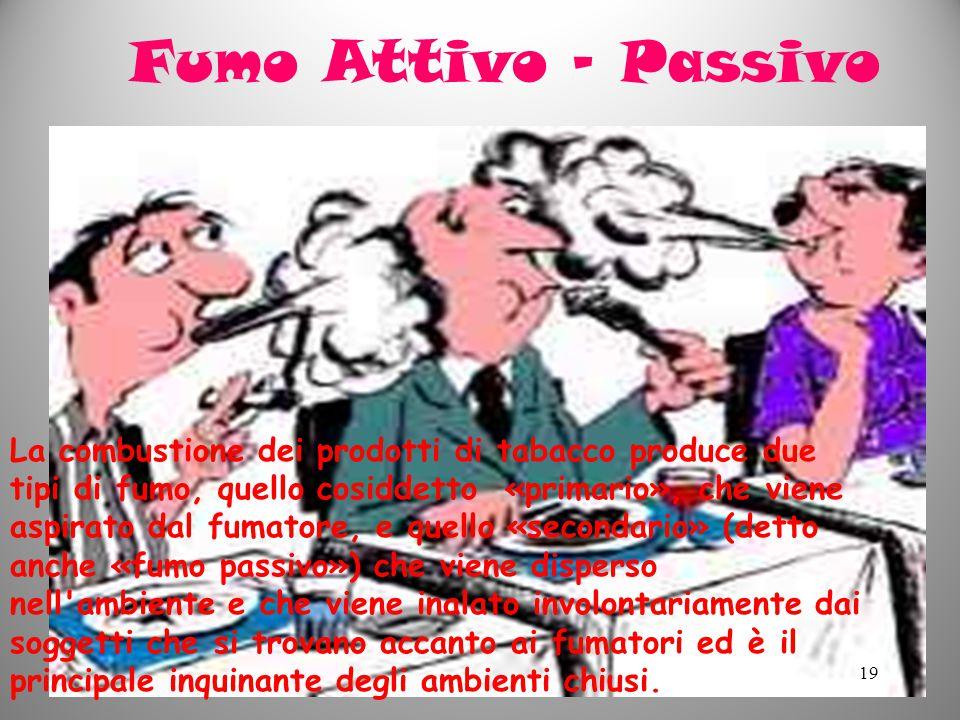 Fumo Attivo - Passivo La combustione dei prodotti di tabacco produce due tipi di fumo, quello cosiddetto «primario», che viene aspirato dal fumatore,