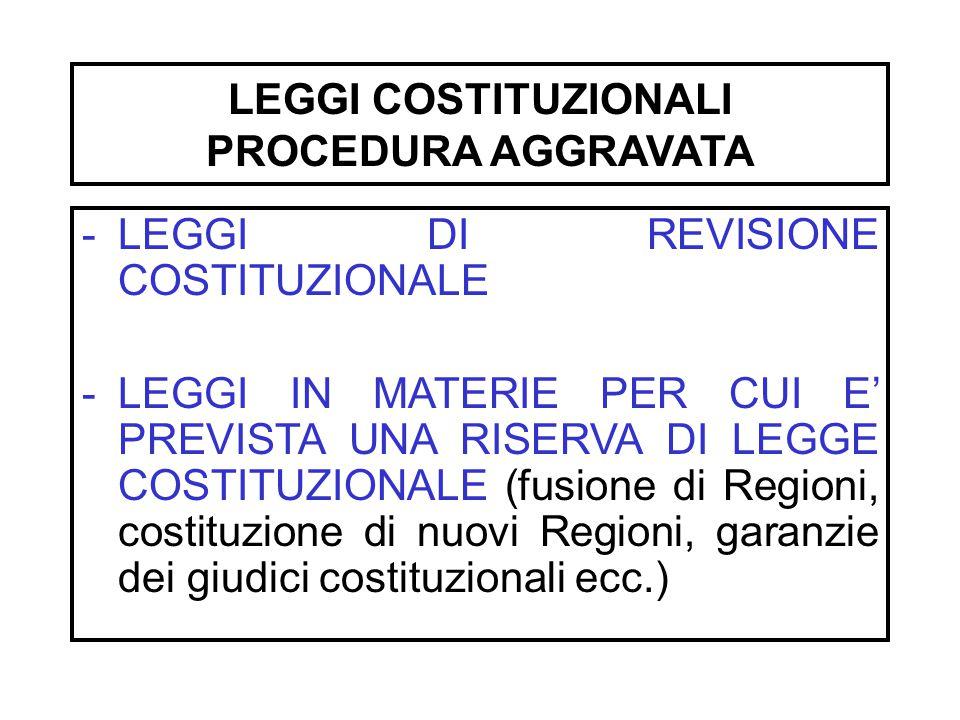 4 - VISTO DEL GUARDASIGILLI - Ministro della Giustizia 5 - LA PUBBLICAZIONE La legge viene pubblicata sulla GAZZETTA UFFICIALE. Di solito, trascorsi 1