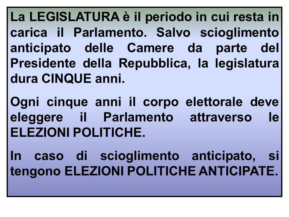 FUNZIONI DEL PARLAMENTO IN SEDUTA COMUNE ELEZIONE DEL PRESIDENTE DELLA REPUBBLICA (art. 83 Cost.) GIURAMENTO del Presidente della Repubblica (art. 91