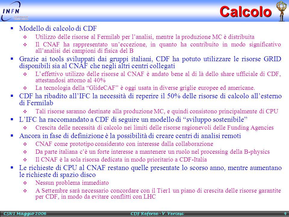CSN1 Maggio 2006 CDF Referee - V. Vercesi 4Calcolo  Modello di calcolo di CDF  Utilizzo delle risorse al Fermilab per l'analisi, mentre la produzion