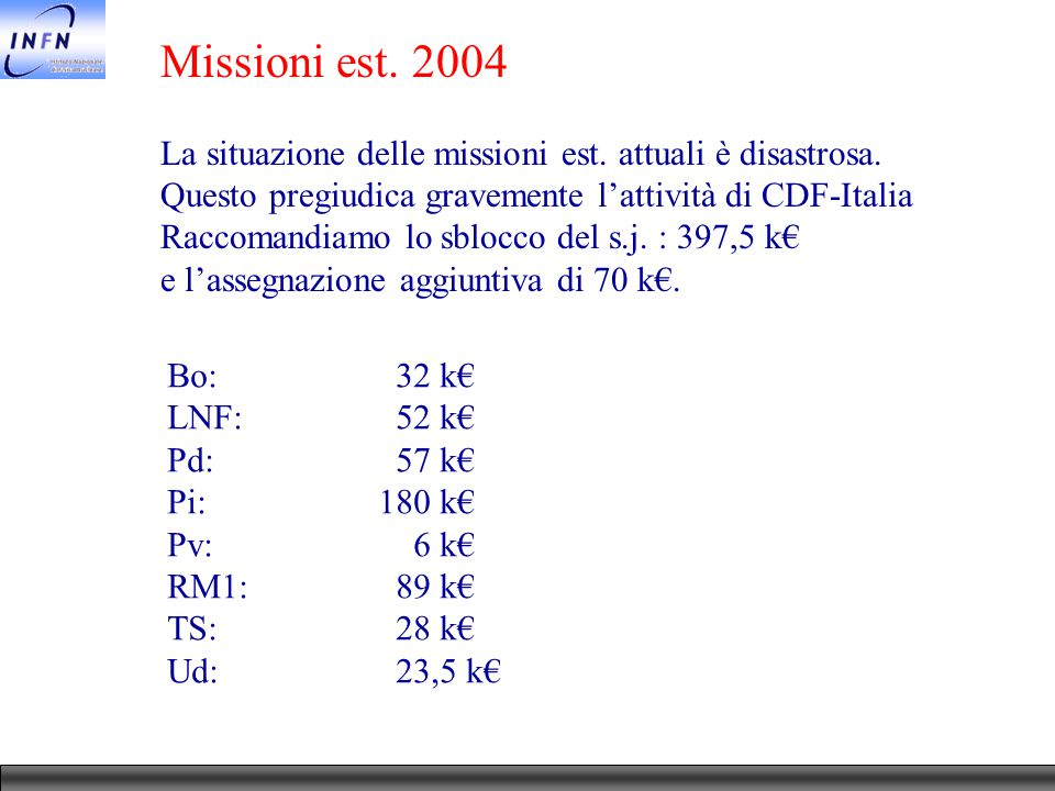 Missioni est. 2004 La situazione delle missioni est. attuali è disastrosa. Questo pregiudica gravemente l'attività di CDF-Italia Raccomandiamo lo sblo