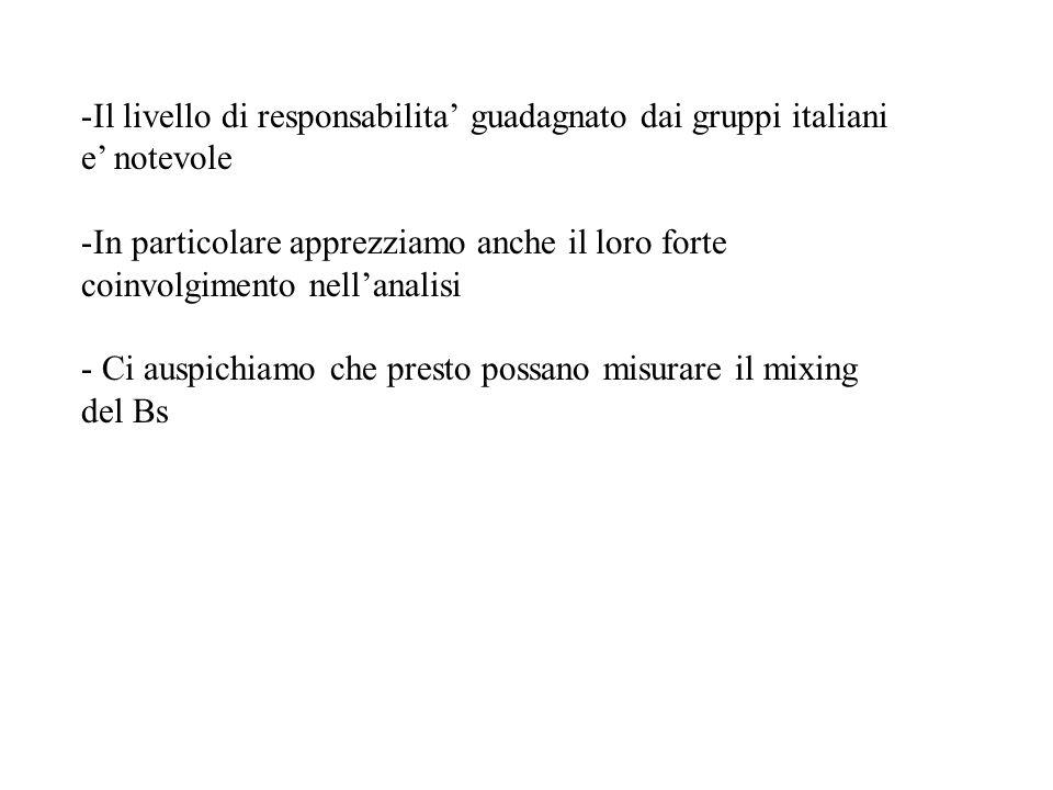 -Il livello di responsabilita' guadagnato dai gruppi italiani e' notevole -In particolare apprezziamo anche il loro forte coinvolgimento nell'analisi - Ci auspichiamo che presto possano misurare il mixing del Bs