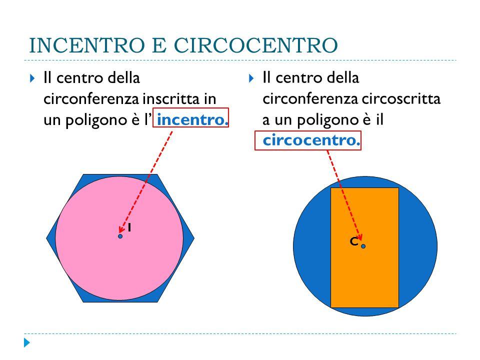 INCENTRO E CIRCOCENTRO  Il centro della circonferenza inscritta in un poligono è l' incentro.