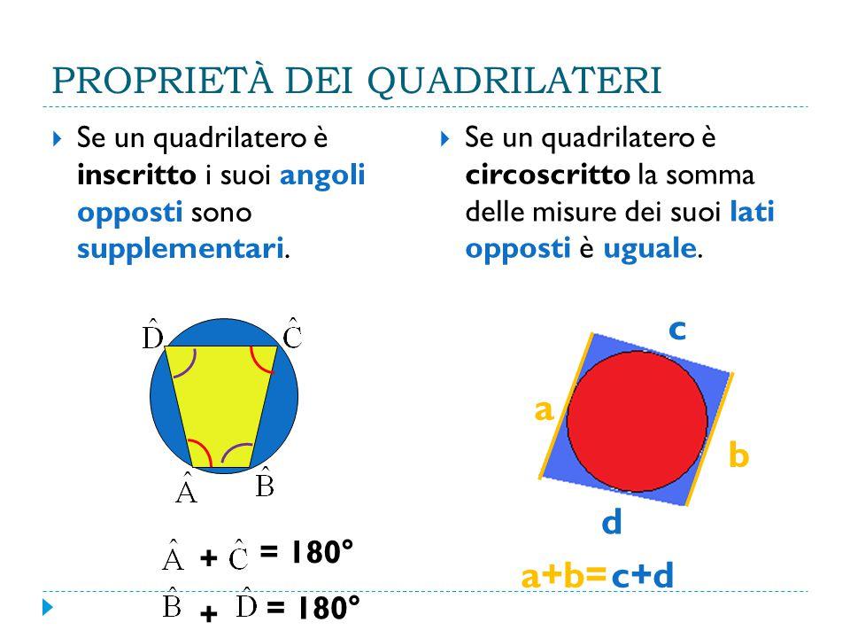 PROPRIETÀ DEI QUADRILATERI  Se un quadrilatero è inscritto i suoi angoli opposti sono supplementari.
