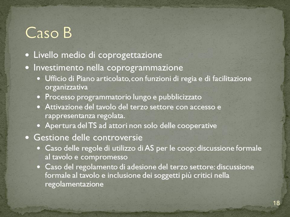Livello medio di coprogettazione Investimento nella coprogrammazione Ufficio di Piano articolato, con funzioni di regia e di facilitazione organizzati