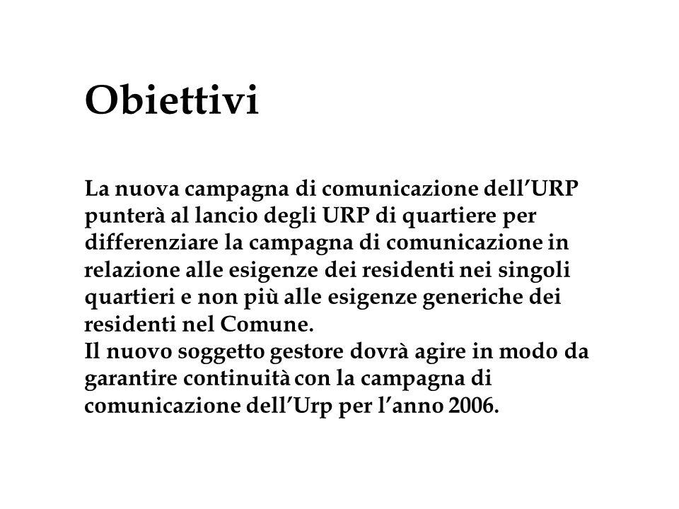 Obiettivi La nuova campagna di comunicazione dell'URP punterà al lancio degli URP di quartiere per differenziare la campagna di comunicazione in relazione alle esigenze dei residenti nei singoli quartieri e non più alle esigenze generiche dei residenti nel Comune.