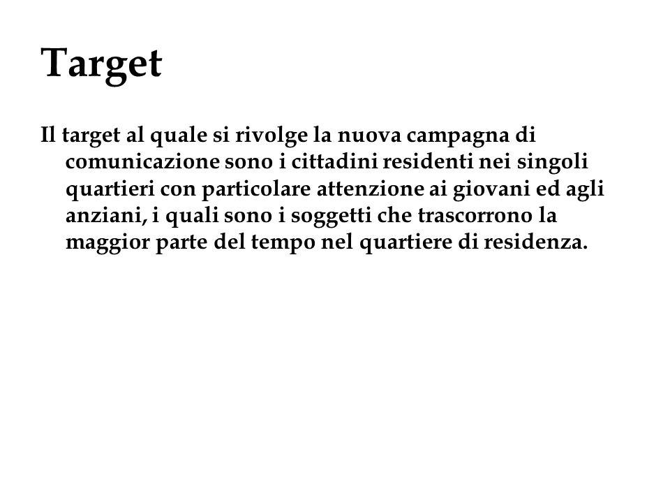 Target Il target al quale si rivolge la nuova campagna di comunicazione sono i cittadini residenti nei singoli quartieri con particolare attenzione ai giovani ed agli anziani, i quali sono i soggetti che trascorrono la maggior parte del tempo nel quartiere di residenza.