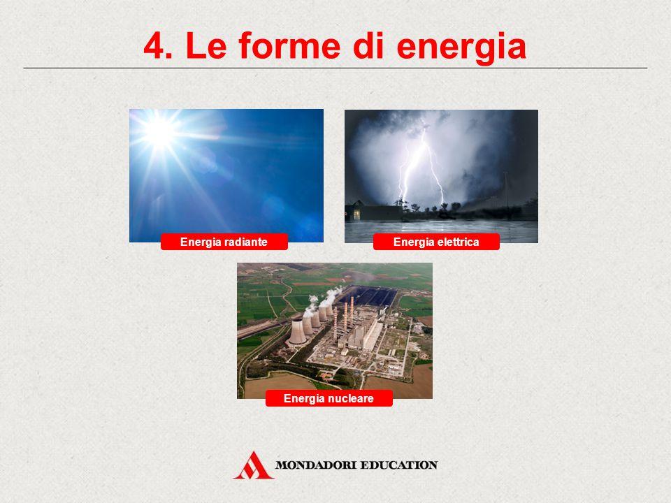 4. Le forme di energia Energia meccanica potenziale Energia meccanica cinetica Energia chimica Energia termica