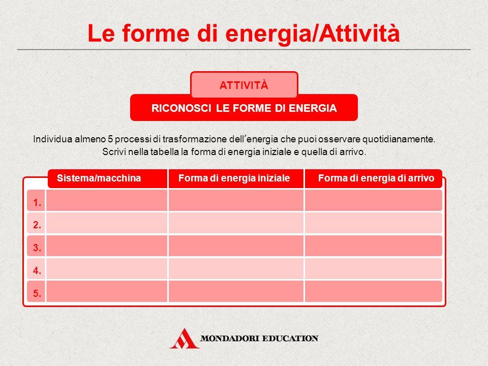 5. Come si trasforma l'energia Da energia elettrica a energia termica Da energia cinetica a energia elettrica Da energia meccanica/chimica a energia e