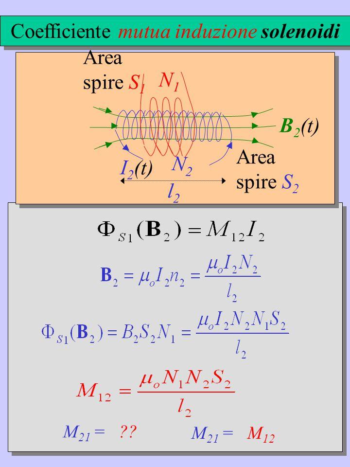 l2l2 N2N2 I 2 (t) B 2 (t) Area spire S 2 Area spire S 1 N1N1 M 21 = .