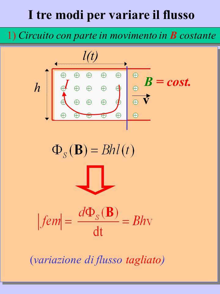 1) Circuito con parte in movimento in B costante v l(t) h +++++ +++++ +++++ +++++ + + + + B = cost.