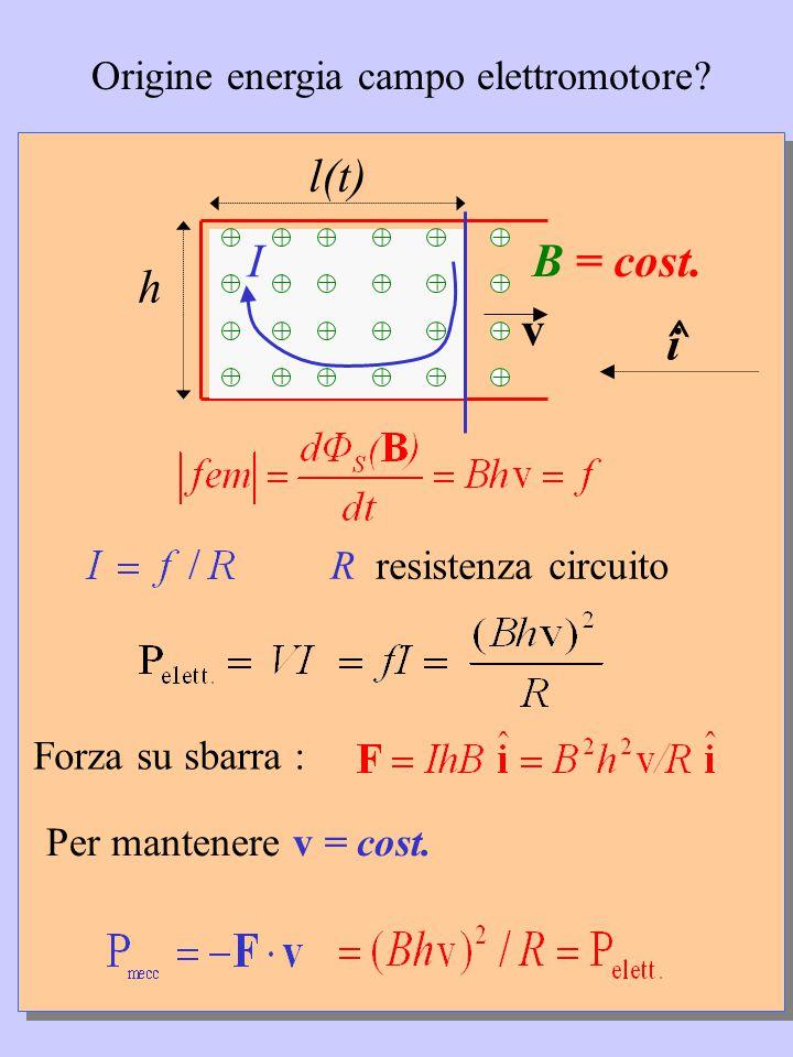 Origine energia campo elettromotore. v l(t) h +++++ +++++ +++++ +++++ + + + + B = cost.