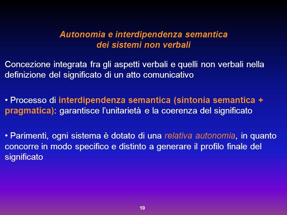 10 Autonomia e interdipendenza semantica dei sistemi non verbali Concezione integrata fra gli aspetti verbali e quelli non verbali nella definizione d