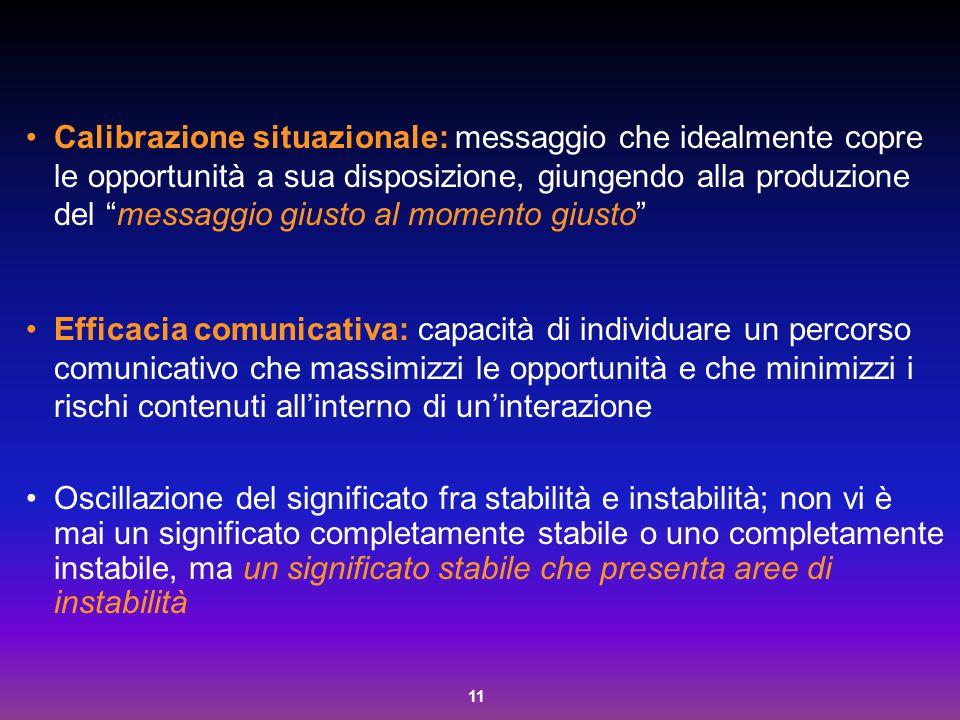 """11 Calibrazione situazionale: messaggio che idealmente copre le opportunità a sua disposizione, giungendo alla produzione del """"messaggio giusto al mom"""