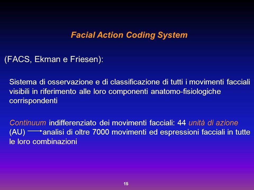 15 Facial Action Coding System (FACS, Ekman e Friesen): Sistema di osservazione e di classificazione di tutti i movimenti facciali visibili in riferim