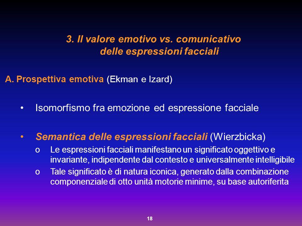 18 3.Il valore emotivo vs. comunicativo delle espressioni facciali A.Prospettiva emotiva (Ekman e Izard) Isomorfismo fra emozione ed espressione facci