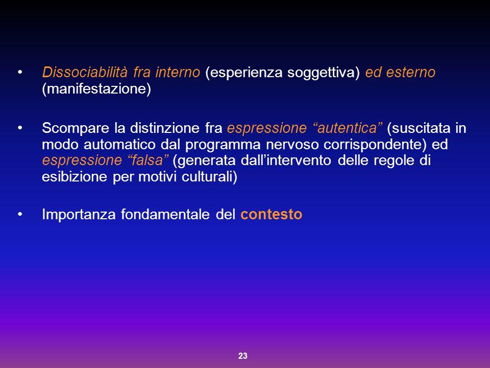 """23 Dissociabilità fra interno (esperienza soggettiva) ed esterno (manifestazione) Scompare la distinzione fra espressione """"autentica"""" (suscitata in mo"""