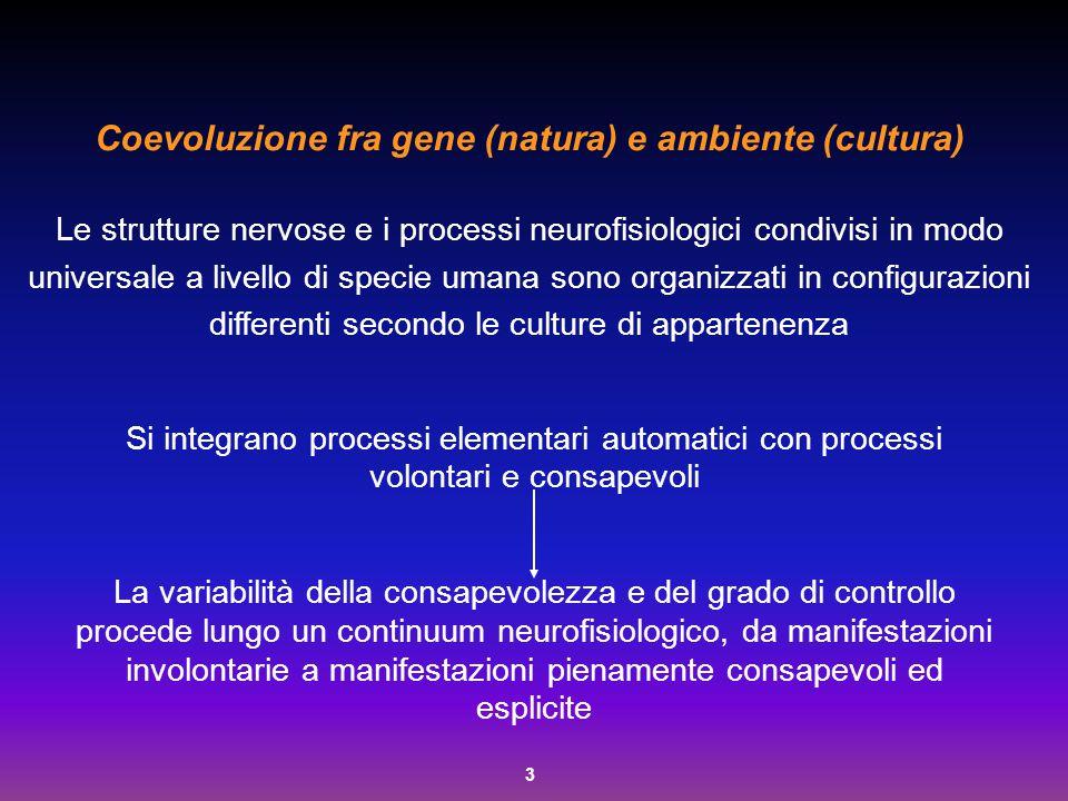 3 Coevoluzione fra gene (natura) e ambiente (cultura) Le strutture nervose e i processi neurofisiologici condivisi in modo universale a livello di spe