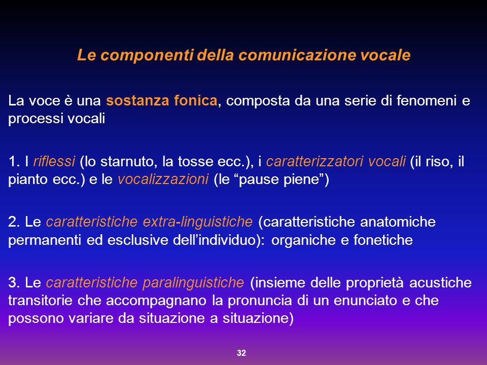 32 Le componenti della comunicazione vocale La voce è una sostanza fonica, composta da una serie di fenomeni e processi vocali 1. I riflessi (lo starn