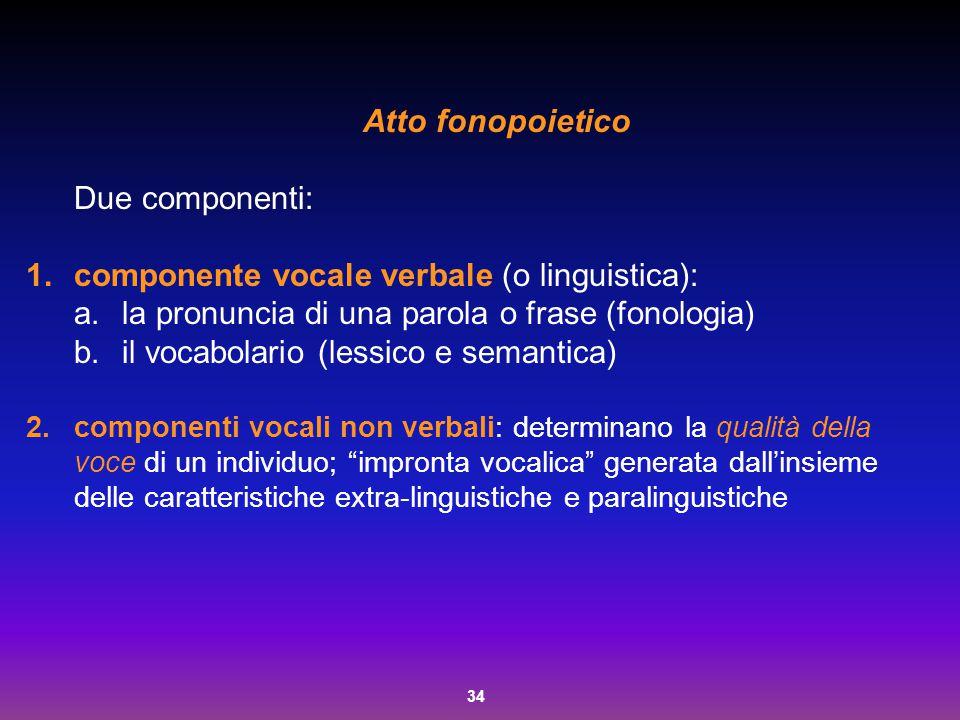 34 Atto fonopoietico Due componenti: 1.componente vocale verbale (o linguistica): a.la pronuncia di una parola o frase (fonologia) b.il vocabolario (l