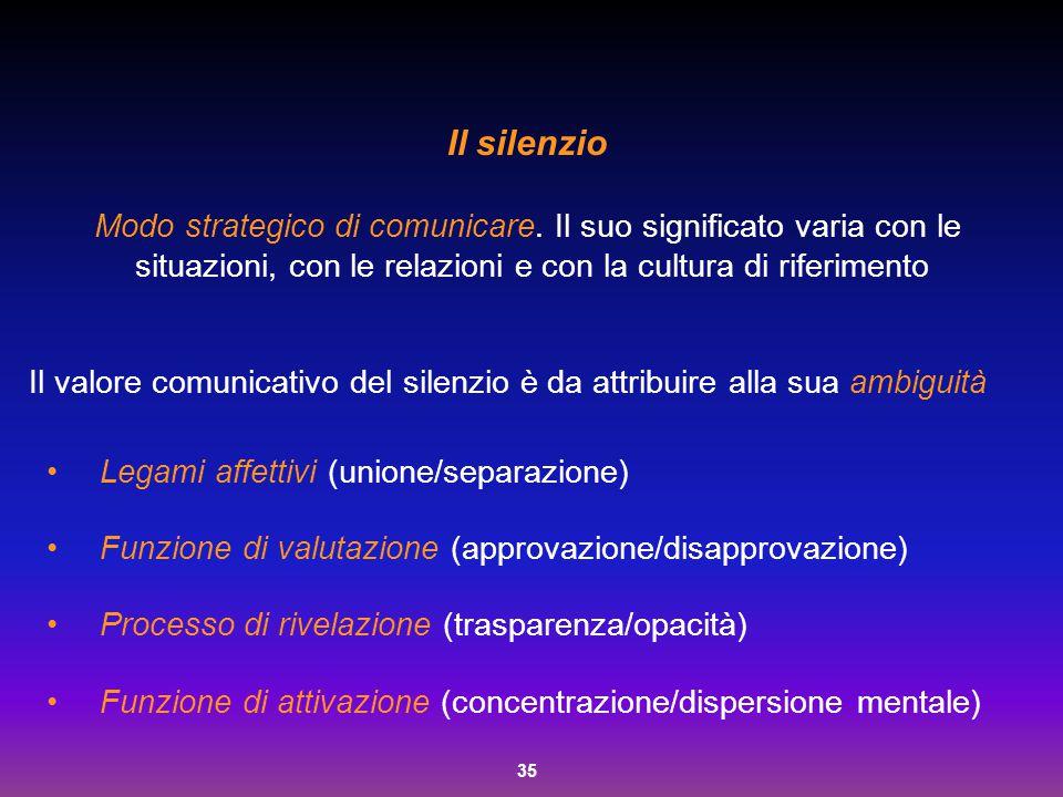 35 Il silenzio Modo strategico di comunicare. Il suo significato varia con le situazioni, con le relazioni e con la cultura di riferimento Il valore c
