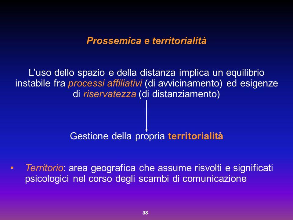 38 Prossemica e territorialità L'uso dello spazio e della distanza implica un equilibrio instabile fra processi affiliativi (di avvicinamento) ed esig