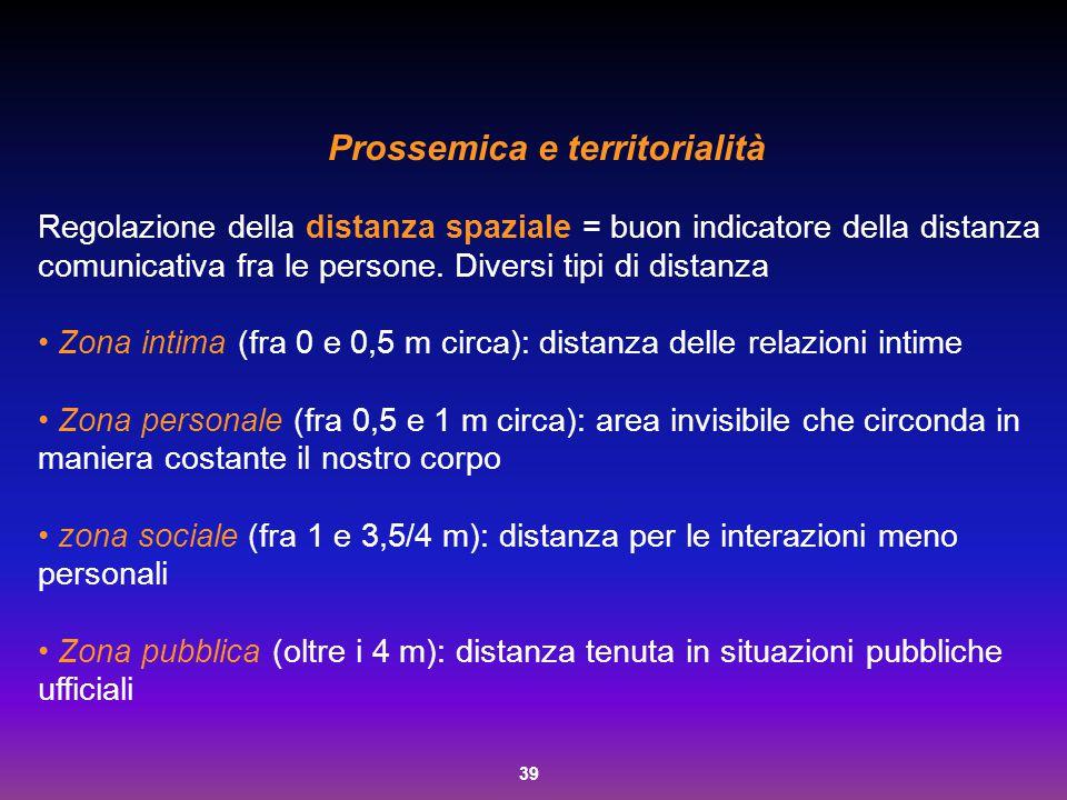 39 Prossemica e territorialità Regolazione della distanza spaziale = buon indicatore della distanza comunicativa fra le persone. Diversi tipi di dista