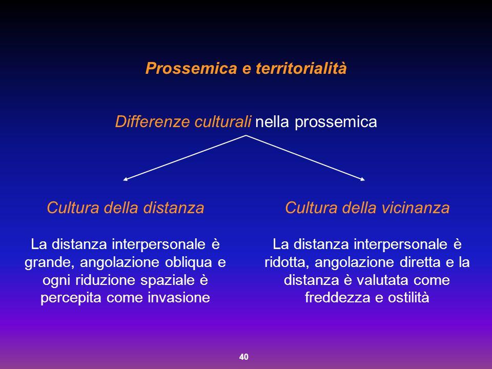 40 Prossemica e territorialità Differenze culturali nella prossemica Cultura della distanza La distanza interpersonale è grande, angolazione obliqua e