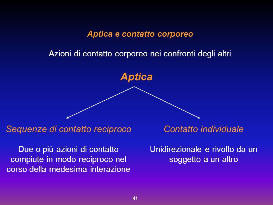 41 Aptica Sequenze di contatto reciproco Due o più azioni di contatto compiute in modo reciproco nel corso della medesima interazione Contatto individ
