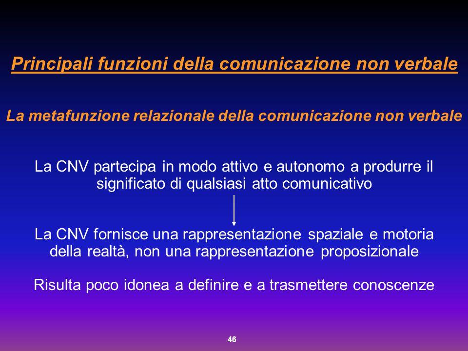46 Principali funzioni della comunicazione non verbale La metafunzione relazionale della comunicazione non verbale La CNV partecipa in modo attivo e a
