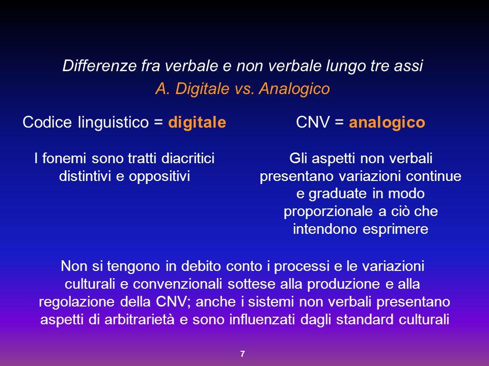 7 Differenze fra verbale e non verbale lungo tre assi A. Digitale vs. Analogico Codice linguistico = digitale I fonemi sono tratti diacritici distinti