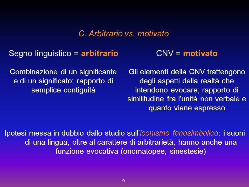 9 C. Arbitrario vs. motivato Segno linguistico = arbitrario Combinazione di un significante e di un significato; rapporto di semplice contiguità CNV =
