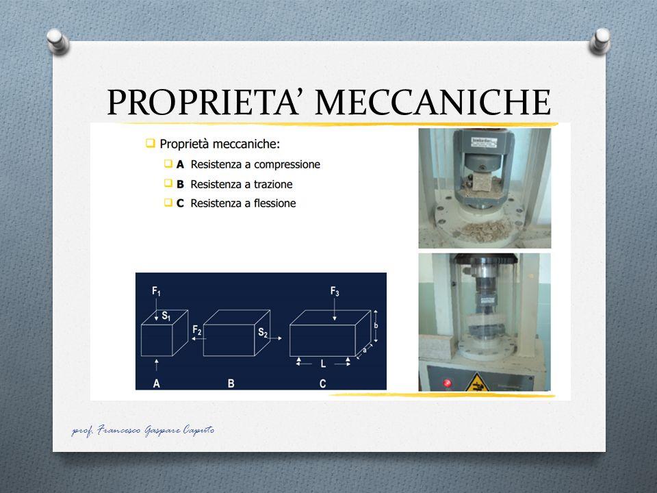 PROPRIETA' MECCANICHE prof. Francesco Gaspare Caputo