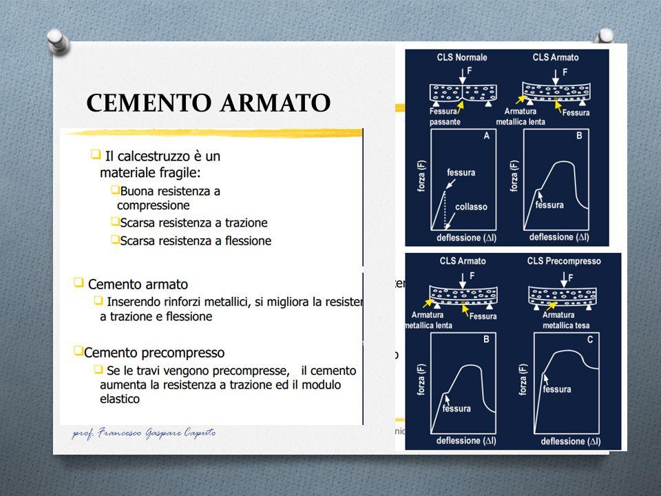CEMENTO ARMATO prof. Francesco Gaspare Caputo