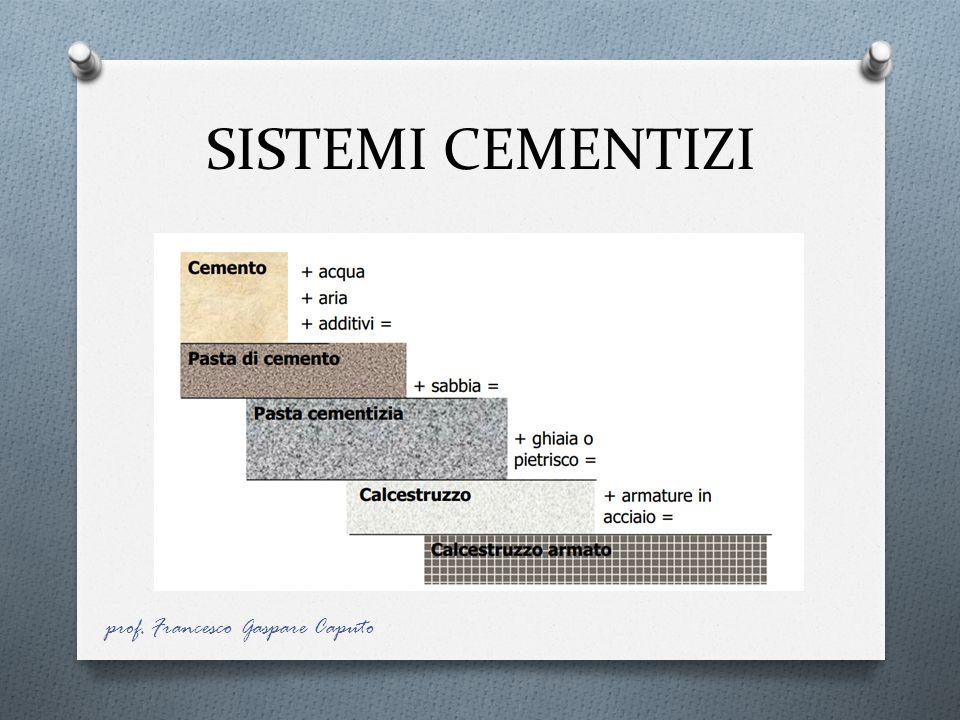 SISTEMI CEMENTIZI prof. Francesco Gaspare Caputo