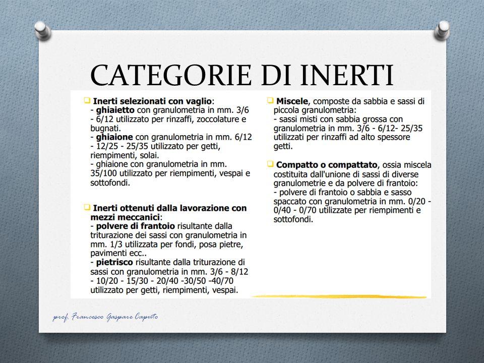 CATEGORIE DI INERTI prof. Francesco Gaspare Caputo