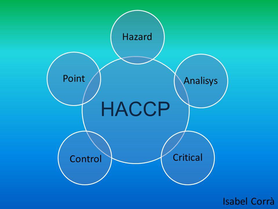 HACCP HazardAnalisysCriticalPoint Control Isabel Corrà
